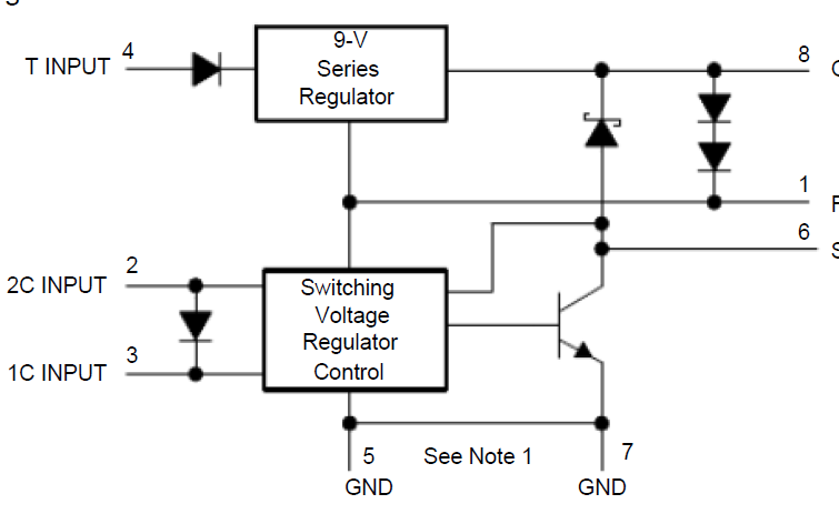 TL496C电源控制器的数据手册免费下载