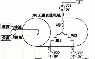 BLDC(直流无刷马达)工作原理以及霍尔电路的调试