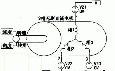 BLDC(直流無刷馬達)工作原理以及霍爾電路的調試
