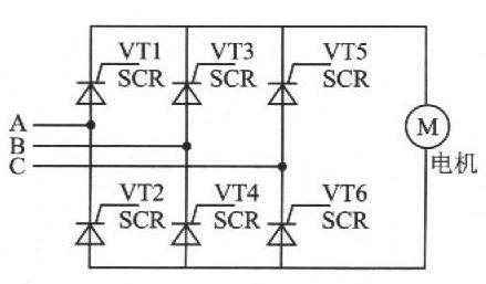 采用EDA软件与VHDL语言实现全数字数字移相触发器IP软核的设计