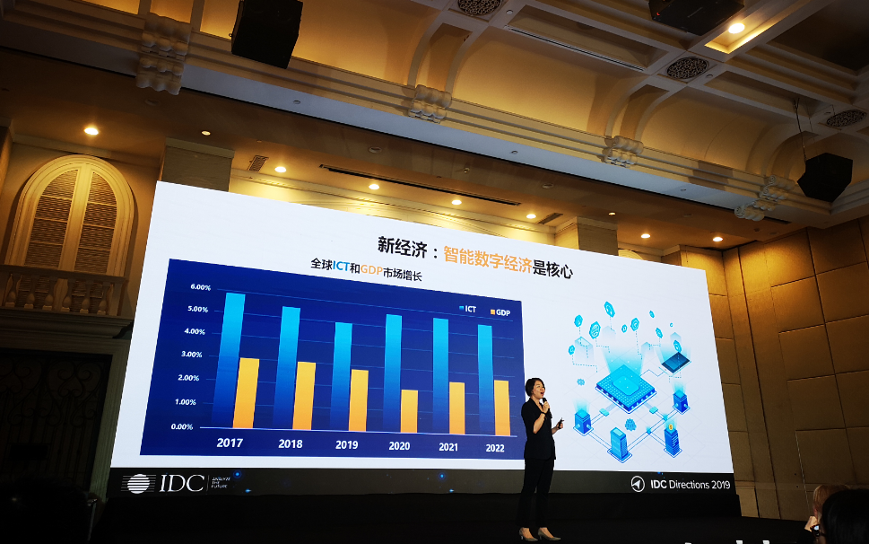 IDC:数字鸿沟拉大,企业数字化转型快速到来