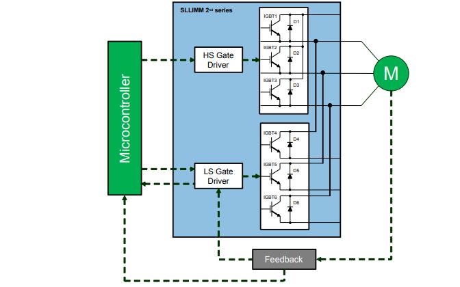SLLIMM第二系列小低损耗智能电源模件的数据手册免费下载