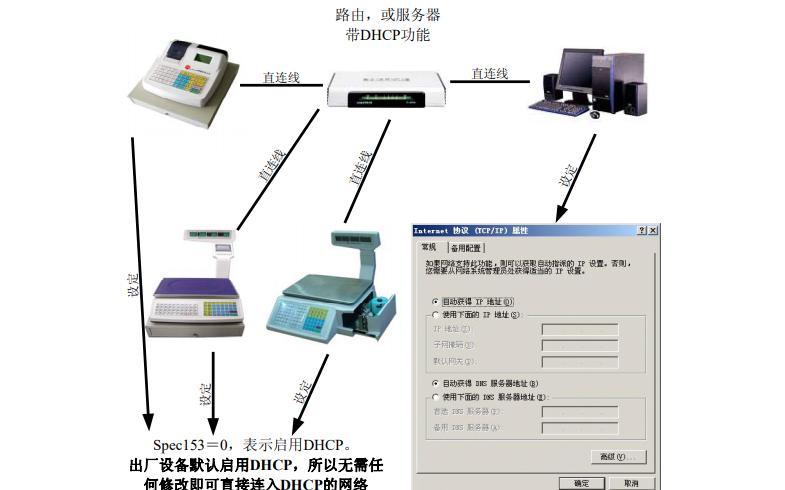 网络连接友声秤的详细指引资料说明