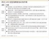 VCSEL成为市场当红炸子鸡,LED产业扩产主力转向至砷化镓机台设备
