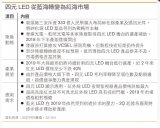 VCSEL成為市場當紅炸子雞,LED產業擴產主力轉向至砷化鎵機臺設備