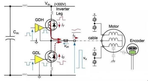 数字隔离器在工业电机驱动应用中的性能优势