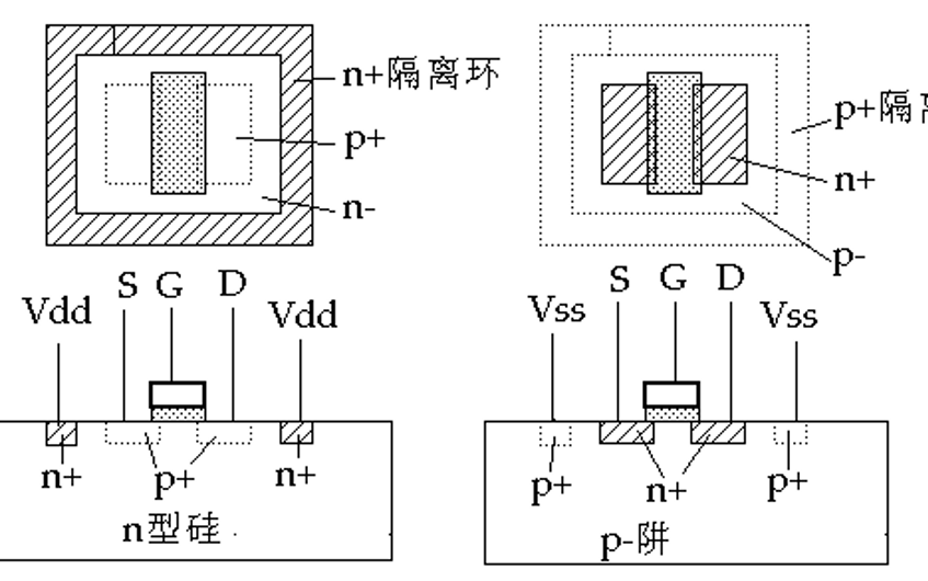 集成电路设计?#22363;讨?#38598;成电路版图设计基础的详细资料说明