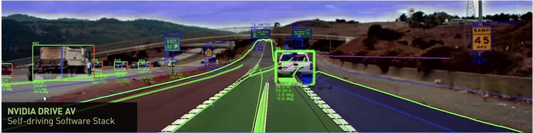 特斯拉提高了自动驾驶汽车制造商的门槛