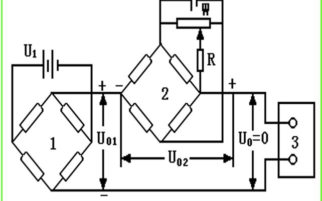电阻应变式传感器的基本原理工作特性和主要应用课件资料说明