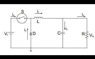 從Buck起步,BUCK電路拓撲推導公式了解