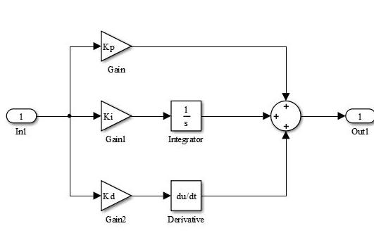 PID参数如何设定调节的详细资料说明