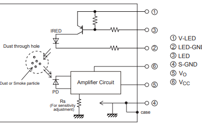 GP2Y1010AU0F紧凑型光学灰尘传感器的数据手册免费下载