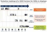 为HMI集成改进显示面板制造并不常见,未来的一些显示技术或能实现更简单的集成