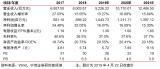 欧普照明:2019Q1业绩符合预期,非经损益短期扰动,全年展望稳健