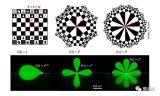 一种新型微流控工艺,旨在通过抗体自动检测蛋白质
