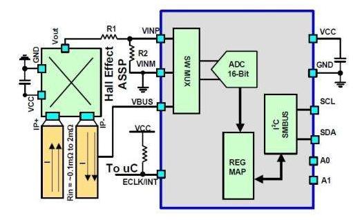 霍尔效应在微波炉中的应用和量子霍尔效应的详细资料说明