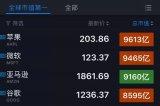 在斥资7500万收购卓越网后,亚马逊成功占据了中国电商板块一角