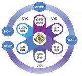 UV LED市场广阔 国星光电全面布局
