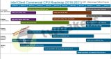 Intel在2021年结束之前桌面上都不会有10nm处理器登场