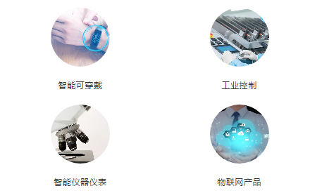 艾派克APM32F103系列MCU,助力产品性能优势更大化!