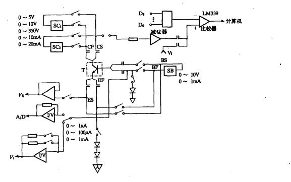 单片机控制的晶体管管芯直流参数自动测试仪_季菊
