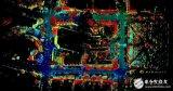 Velodyne激光雷达传感器在基于Eagle X系统的无人机中的应用