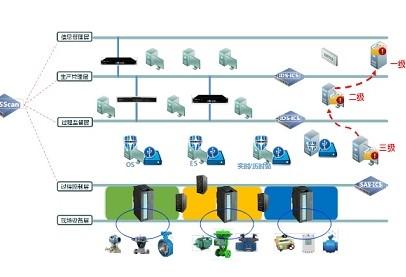 应用于航天装备方面的高端气体悬浮技术的介绍