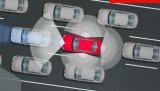 汽车自动驾驶系统的电子化进程