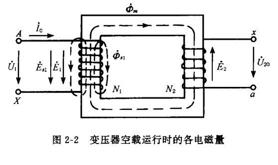 電機學李發海第二版PDF電子書免費下載