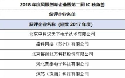 """安路科技获"""" 2018年度风眼创新企业暨第二届IC独角兽"""""""