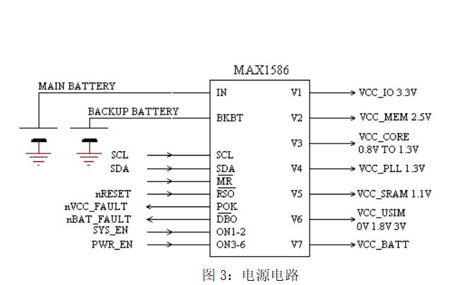 嵌入式教程之ARM系统硬件设计的详细64222葡京的网址说明
