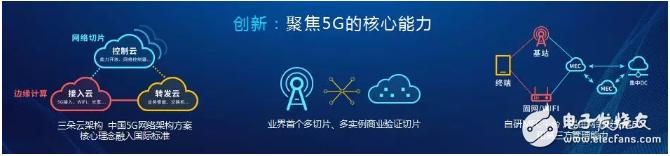 面對5G發展機遇中國電信將以創新實踐行動迎接5G的到來_發動機曲軸