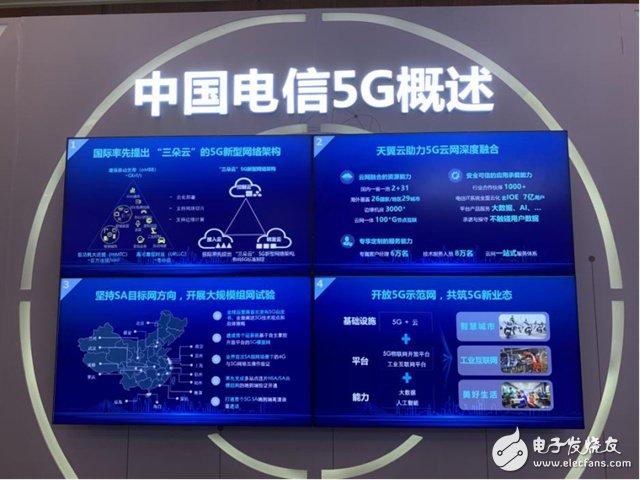 中国电信正在积极对5G+垂直行业等十大行业进行探索