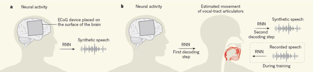 """人工智能可以""""读取""""你的大脑了"""