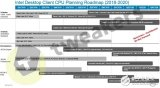 Intel全新桌面CPU產品規劃路線圖曝光