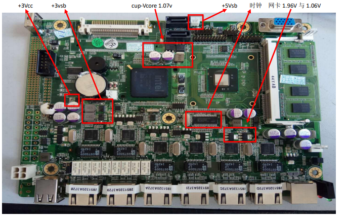 PAC-2000数据集中处理单元主板不跑马的故障如何解决