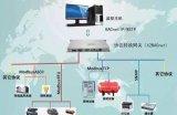 目前主流的PLC的通訊方法和協議資料說明