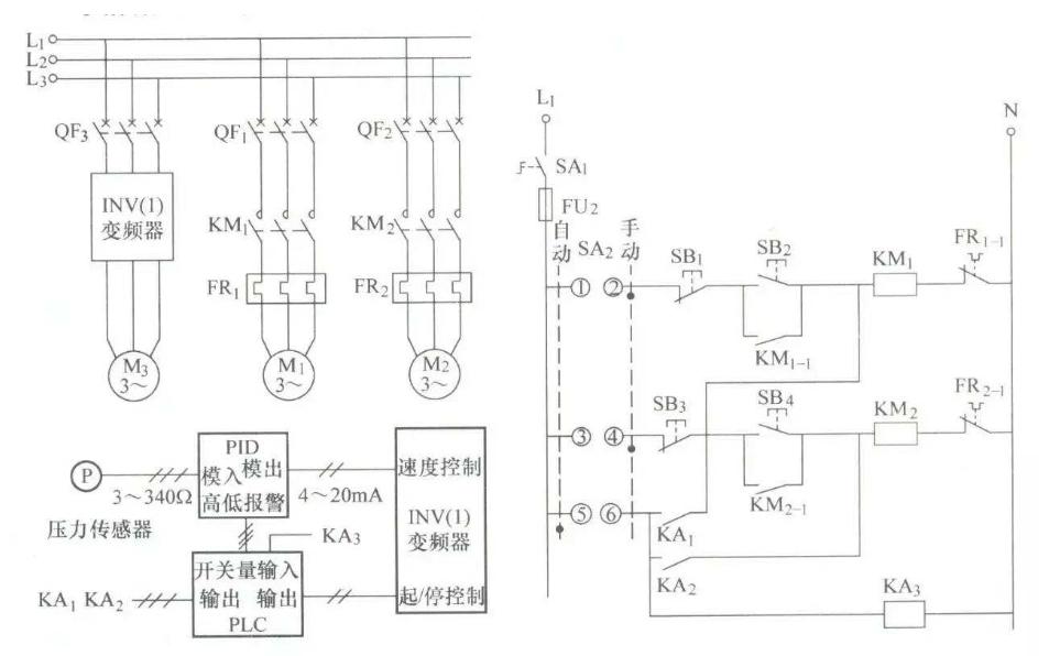PLC富士G11和224CN RS485通信纸机同步控制的程序资料说明