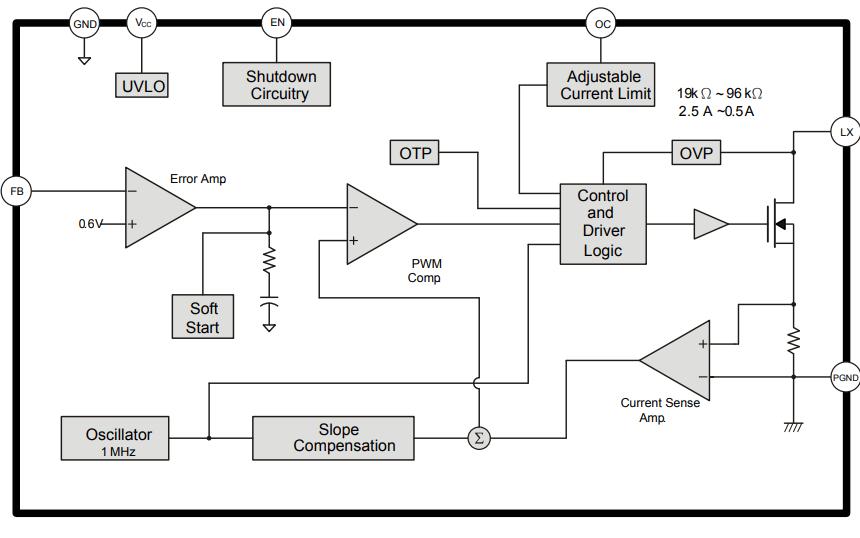 FP6291升压电流模式PWM转换器的数据手册免费下载