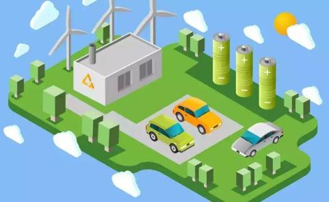 后补贴时代钟声即将敲响 新能源市场的格局正在加速...