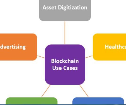 区块链技术在5个非常重要领域中的用例介绍