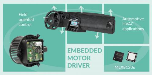 Melexis推出面向汽车应用的第II代嵌入式电机驱动产品系列产品