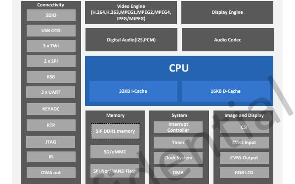 Allwinner V133应用程序处理器的数据手册免费下载