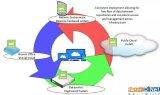 如果组织将存储作为软件而不是工程系统,将会失去什么?
