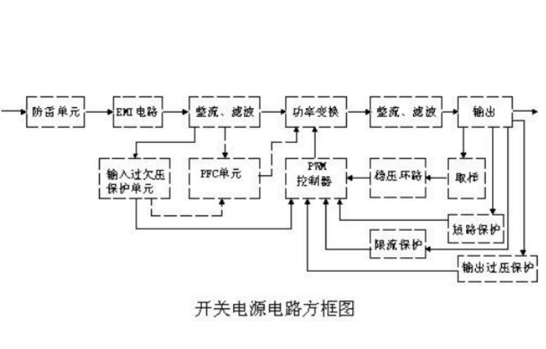 UC3842电路开关电源原理及各功能电路的详细资料讲解