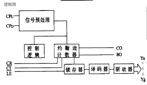 CD40110十进制加减计数器锁存器译码器驱动器的数据手册免费下载