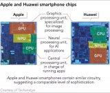 日本獨立科技分析機構:海思半導體的精細電路設計能...