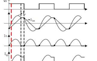 学习并理解LLC:LLC电路是如何实现软开关的?