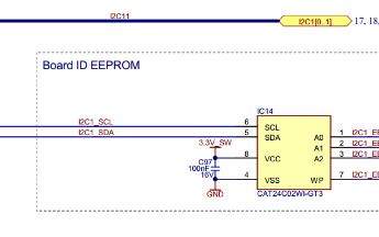 linux驱动的入口函数module_init的...