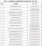南京熊猫发布公告拟终止实施上海熊猫机器人科技有限...
